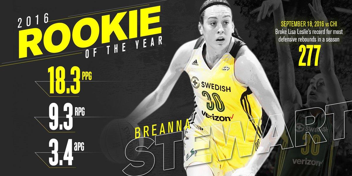 .@bre_stewart30 is the 2016 Rookie of the Year!   Congrats Stewie! https://t.co/k1PEwzSjJH