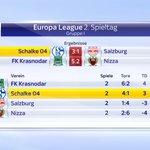 Schalke & Krasnodar starten mit zwei Siegen #SkyEL #ssnhd https://t.co/dv0ws2EtEF