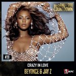 .@Beyonce & @S_C_ snap up the #MaiHot900 top 20 spot with Crazy In Love https://t.co/znGAHEcNG1