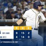 RECAP: #Padres fall in series finale to Dodgers. https://t.co/RI65nJeeDW https://t.co/LBU5DXvGu2