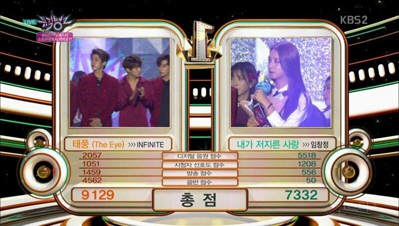 #인피니트 Won First Place on KBS Music Bank today
