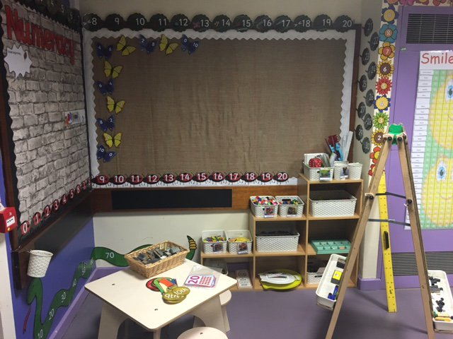 RT @MissRothwellL2: We love our classroom! #learningenvironment #creativelearning https://t.co/2IbLSJzrVz