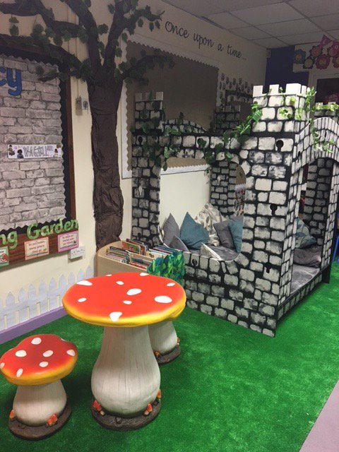 RT @MissRothwellL2: Check out our reading castle! #readingcastle #readingarea #readinggarden #readingisfun https://t.co/hkwwc33tIF