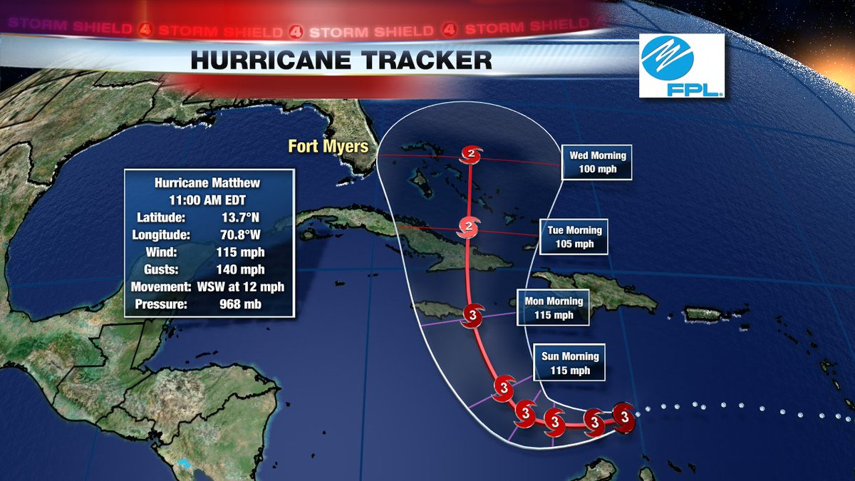 Hurricane #Matthew strengthens to a Cat. 3 storm with 115mph winds. Still tracking west-southwest through Caribbean. https://t.co/5nVcMOzYbj