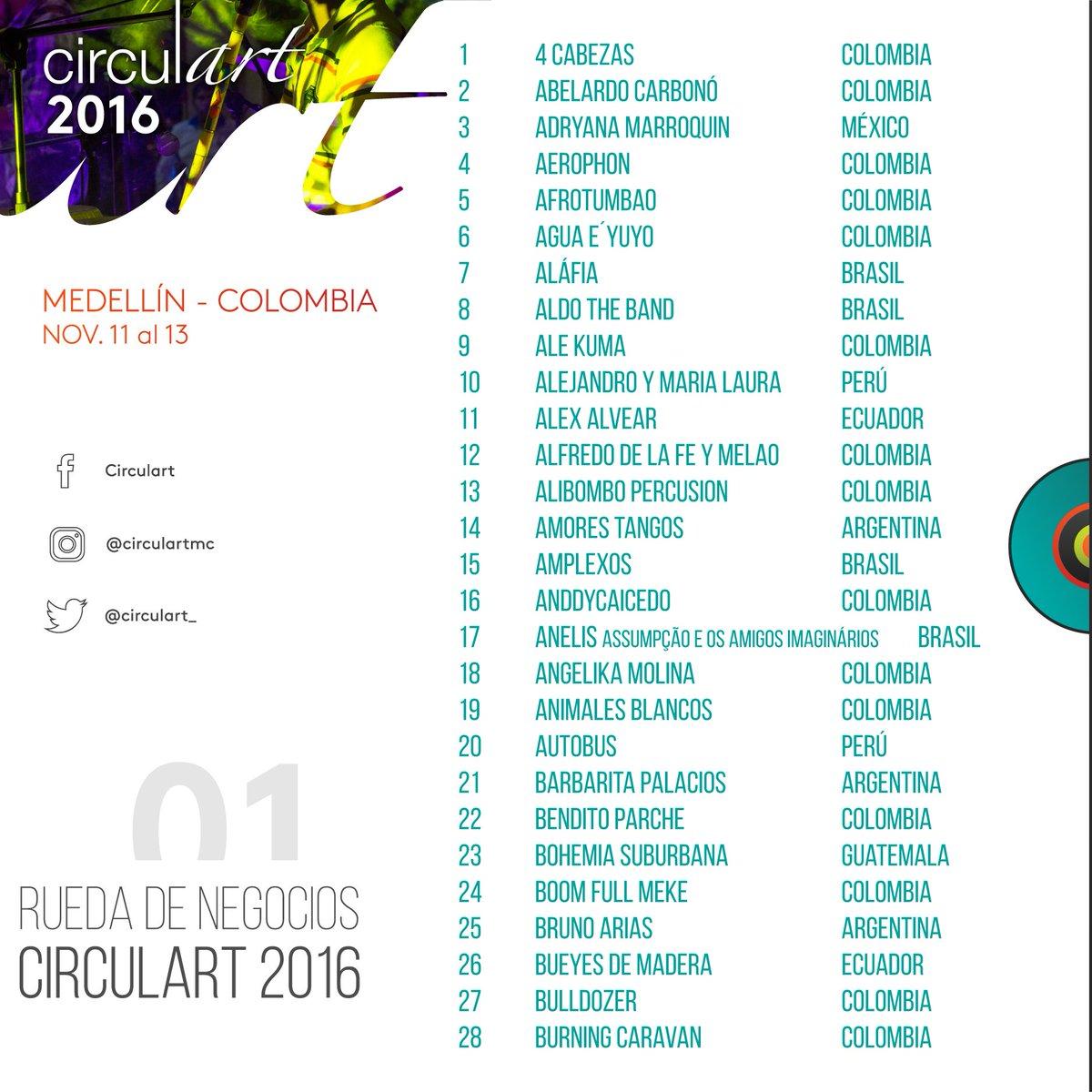 Felices de anunciar los artistas seleccionados a la rueda de negocios @Circulart2016 ¡Allá tenemos que oír! https://t.co/Z3MoBacCxk