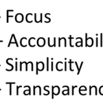 Recipe for Success. Increase Focus, Accountability, Simplicity and Transparency and watch results soar. #leadership https://t.co/0ZMBxCyVz8