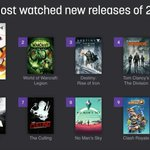 Here are your top 10 new games on Twitch so far in 2016! #TwitchCon https://t.co/tVbh4WEOBM https://t.co/Qb9RTlQHQP