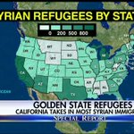 California takes in most Syrian immigrants. #SpecialReport https://t.co/XXhTxSvq5T