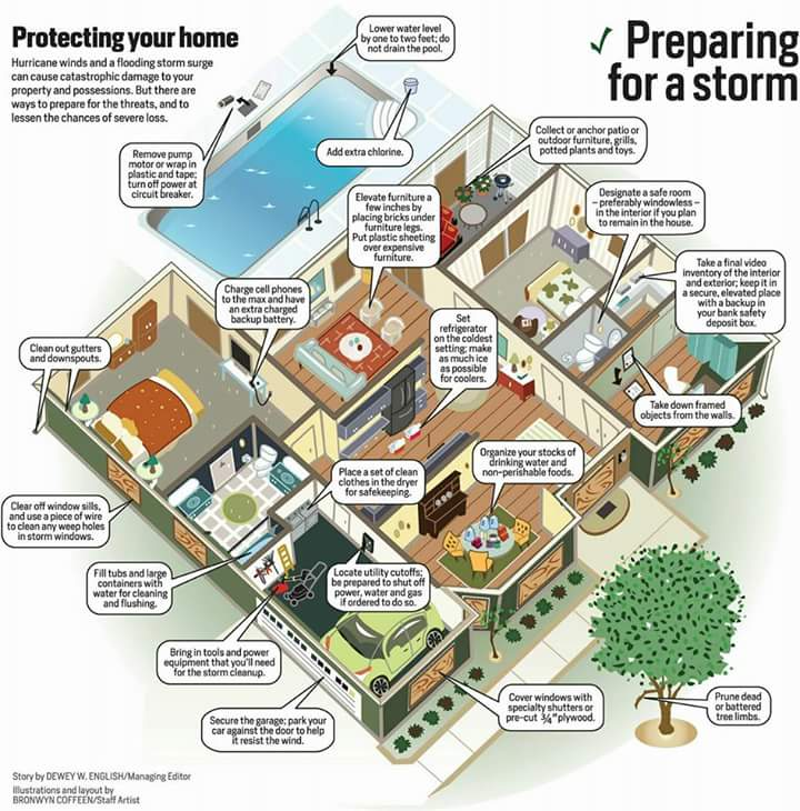 Useful info graphic on preparing for a storm #HurricaneMatthew #BeSafe #VMFamily #Jamaica https://t.co/xuwG7HZzax