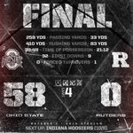 🔴🔴🔴🔴 Ball game. #Buckeyes shutout #Rutgers, 58-0 #GoBucks #OSUvsRU https://t.co/BsDeycG18F