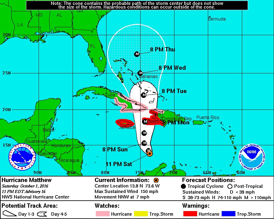 #TrackingMatthew: Latest forecast shows Hurricane Matthew moving away from Jamaica https://t.co/a6pma3ap6u