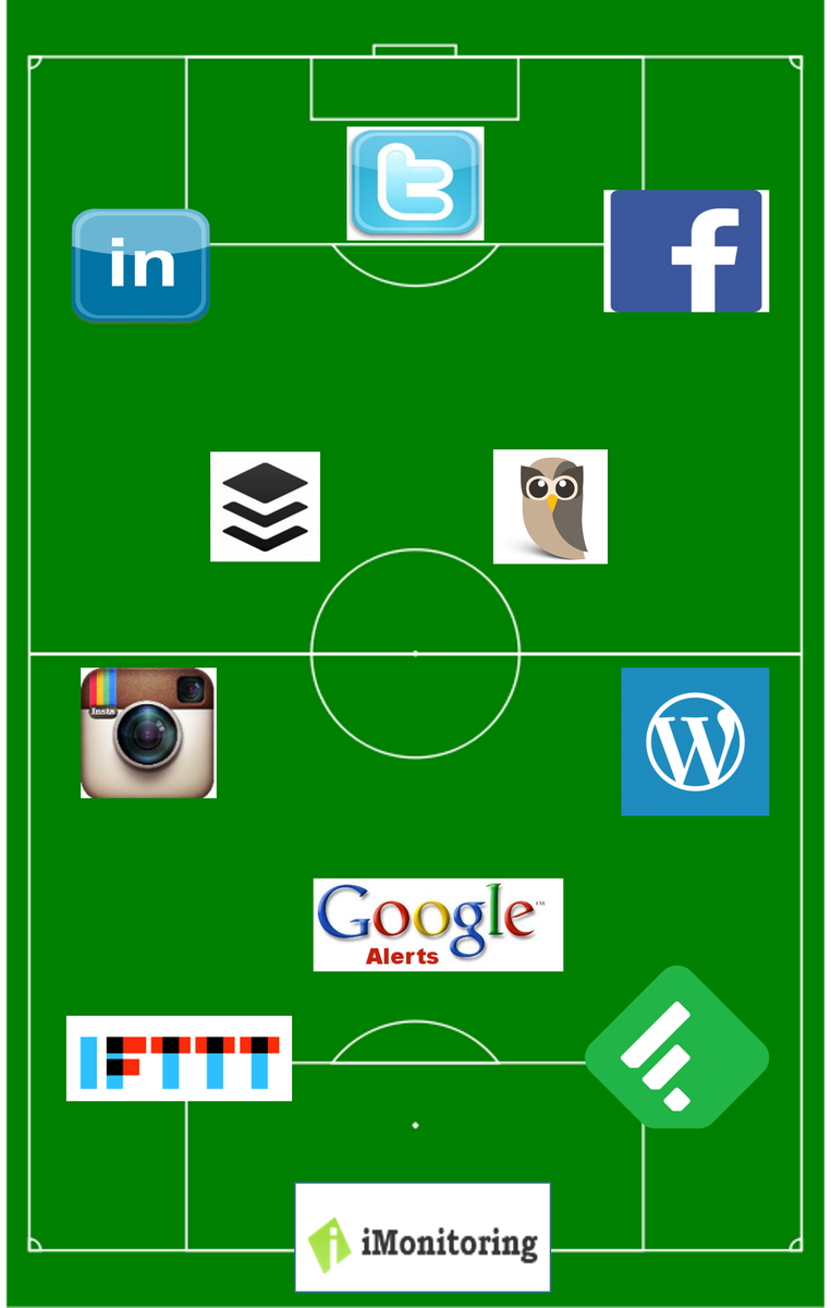 Is your Social Selling Team Champions League material? https://t.co/hsDlPGMPMC #socialselling #sales #goals #tools https://t.co/582CGFn8t4