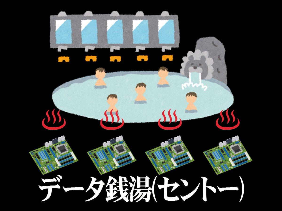 データセンターのサーバーマシンの排熱を有効活用してお湯を沸かす銭湯のイラストです。 https://t.co/dPS0x6WmLJ