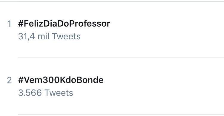 #Vem300KdoBonde: Vem 300 Kdo Bonde