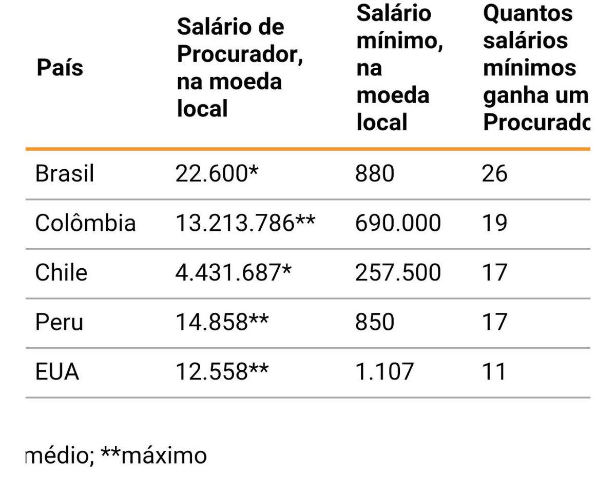 Brasil, uma imagem: https://t.co/RPTcakDIcw