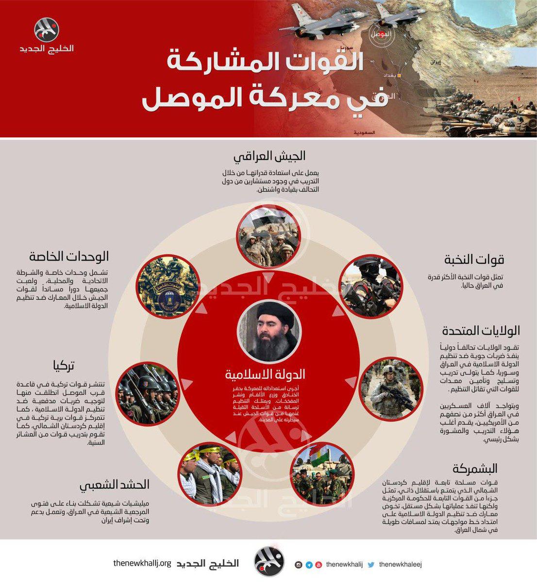 #الموصل: #الموصل