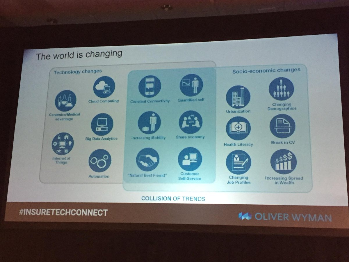 """The #insurance industry is facing a collision of trends"" - @MatthewMLeonard #InsureTechConnect https://t.co/7NMNq9Kw1D"