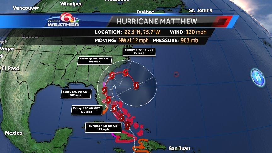 NHC is showing that loop potential! #tropics #Matthew @wdsu https://t.co/kbuwmrgwSE