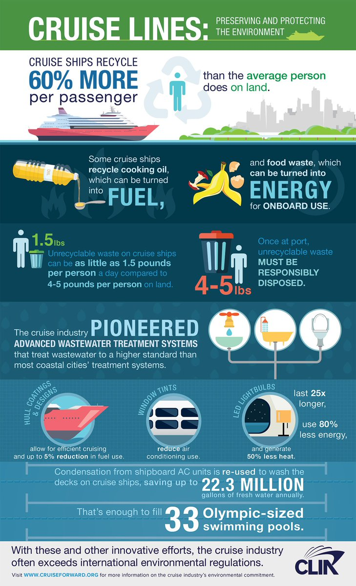 Cruise ships recycle almost everything including cooking oil which can be turned into fuel. https://t.co/hMlEREcjN8