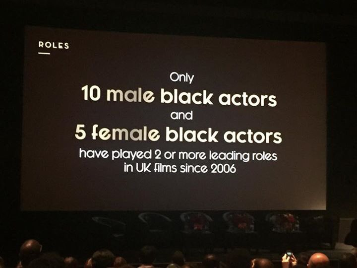 Following todays #BFIBlackStar symposium look at the stats. @BFI https://t.co/5NyrxyDFM7
