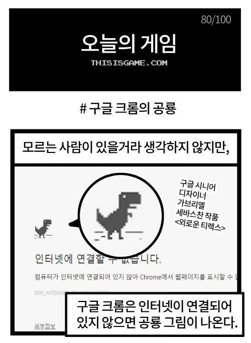 인터넷 연결이 안되는데 왜 공룡 그림을 보여줘? #원사운드 #오늘의게임 https://t.co/qbrlNuWzwg https://t.co/TA9fFOMSad