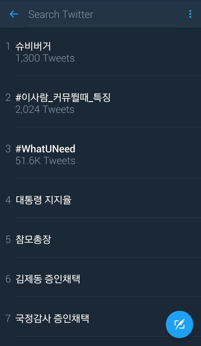 #WhatUNeed: What U Need