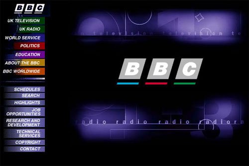 Tech Quiz Of The Week: The BBC's Technology Journey