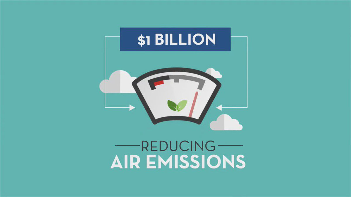 Did you know? The cruise industry is investing billions of dollars in environmental technologies & designs. https://t.co/6mH501sIV8