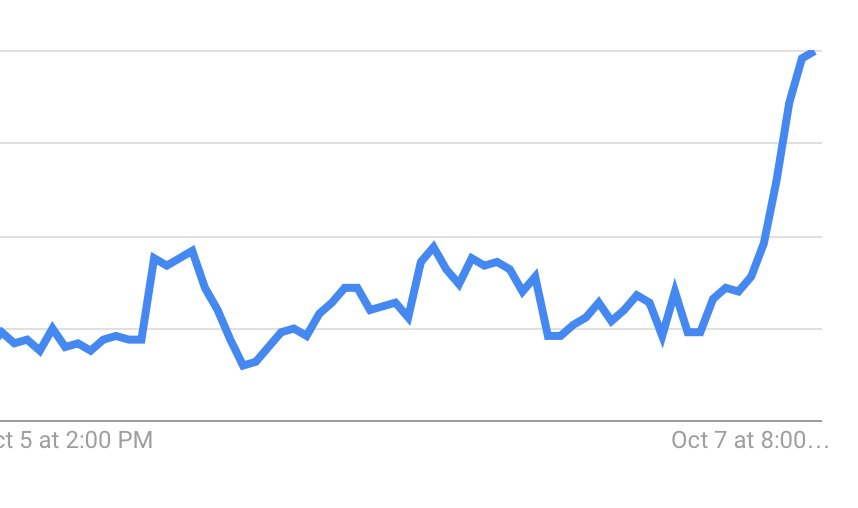 Evan McMullin searches are spiking in last few hours per Google Trends https://t.co/hk6x8NEfQN