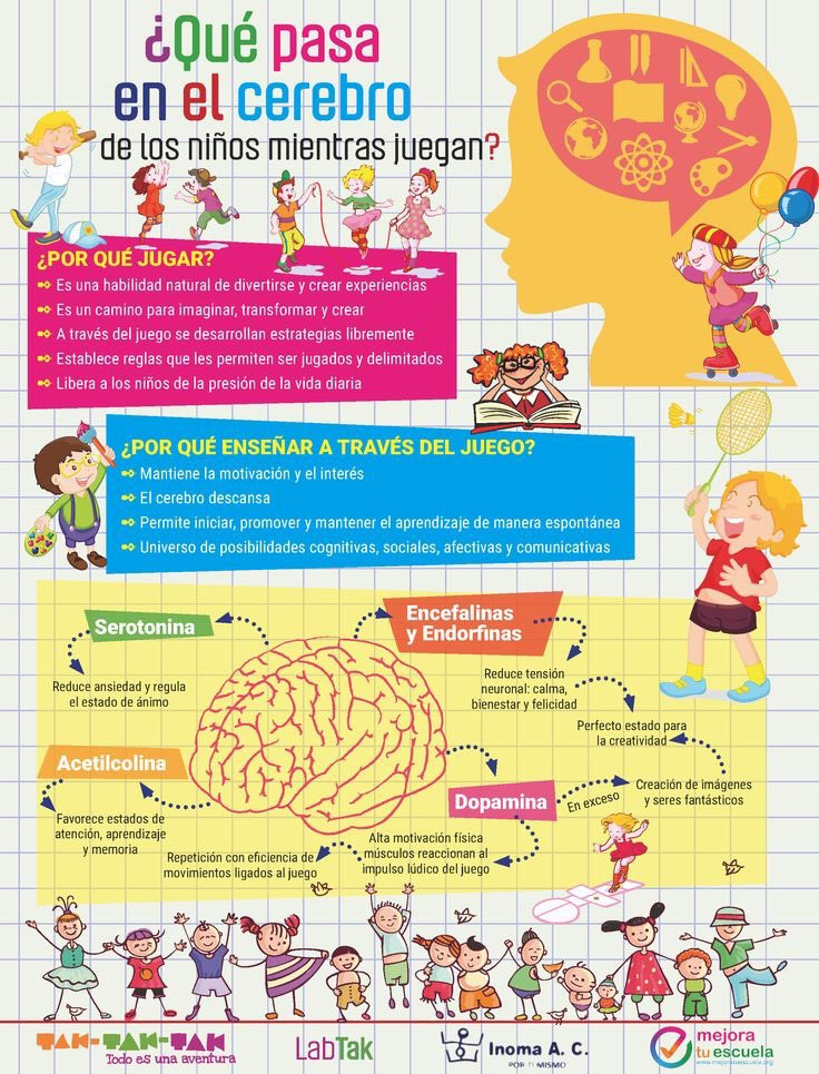 #NeuroEducacion https://t.co/kx4kMpyBVu