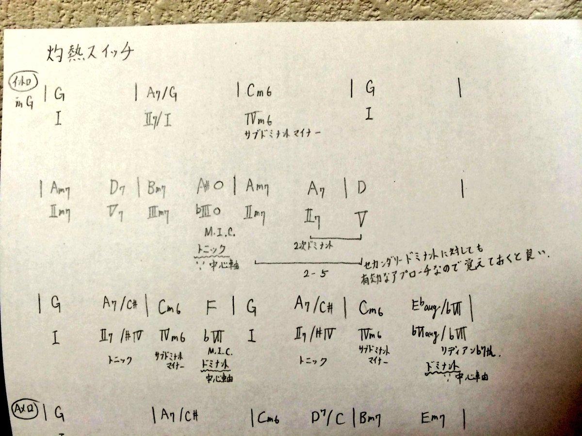 灼熱の卓球娘OP 『灼熱スイッチ』のコード進行の解説です。 https://t.co/YvmuGk1dhc