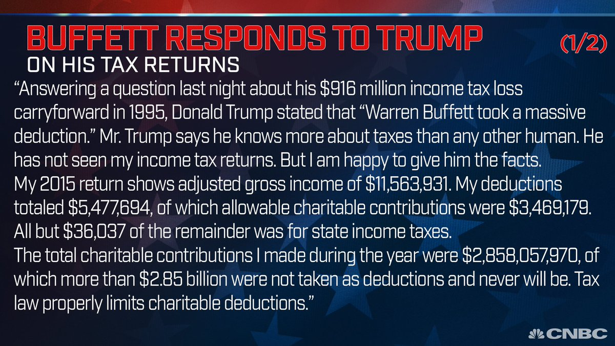 BREAKING: Billionaire Warren Buffett fires back at Donald Trump's comments about his taxes https://t.co/lRa9dZtlT4 https://t.co/Y1Zts8zSmh