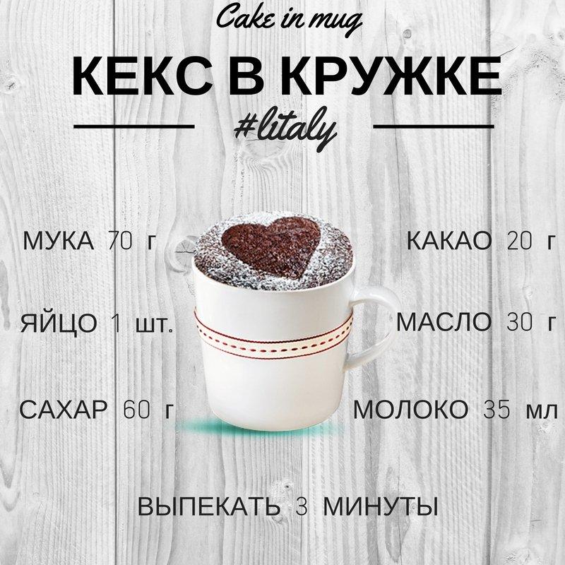 рецепт кексов в микроволновке за 5 минут без молока