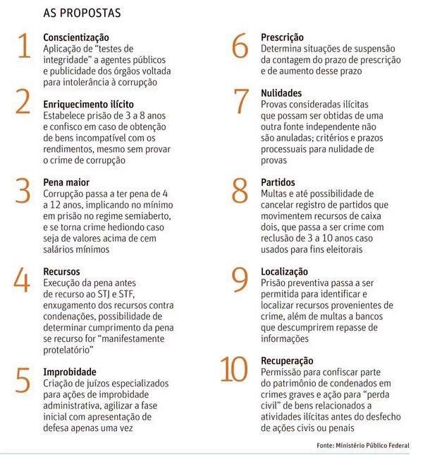 #LutePelas10Medidas: Lute Pelas 10 Medidas