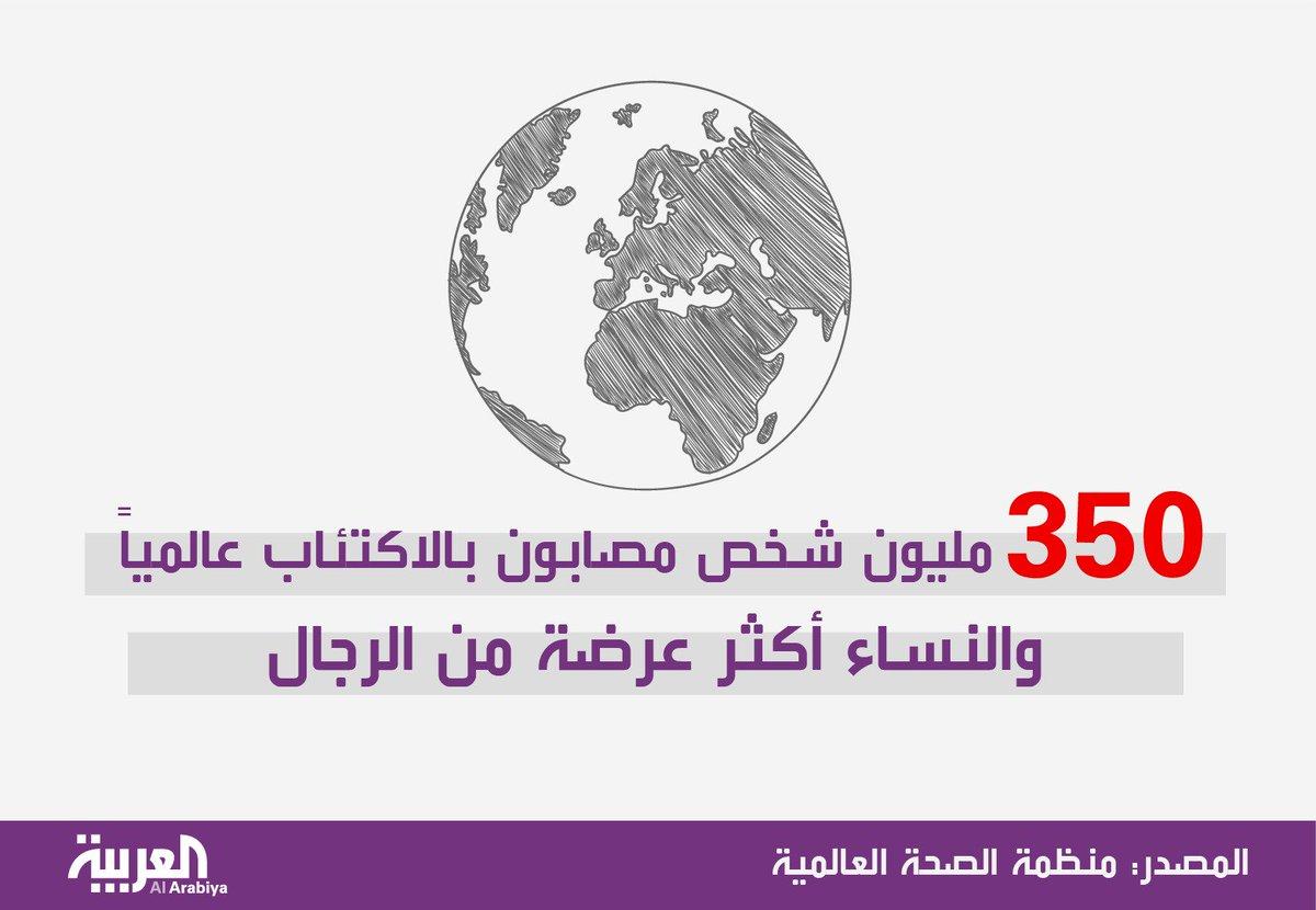 #WorldMentalHealthDay: World Mental Health Day