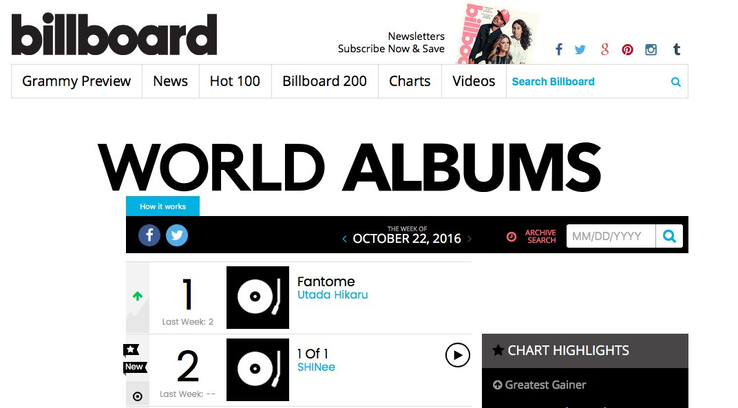 #SHINee's new album #1of1 ranks 2nd on Billboard's 'World Albums' Chart. https://t.co/aDBLJRpSVb https://t.co/4DKlpB6Ex3