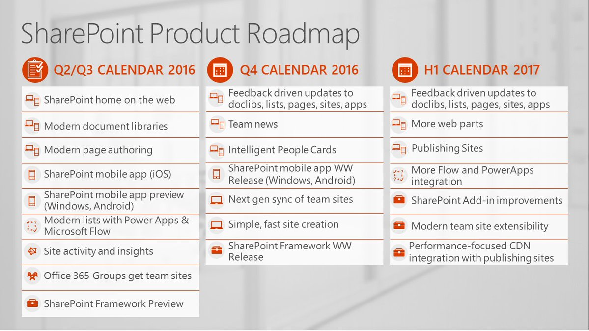 Office365  sharepoint intranet news