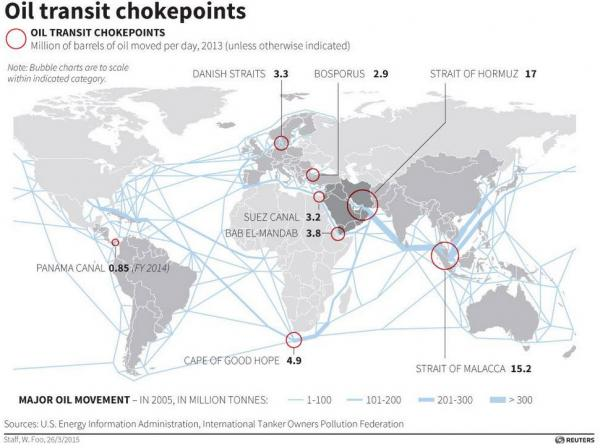 The World's Greatest Oil Chokepoints, And Why #Yemen Matters https://t.co/22VrDWfWKx https://t.co/FbRXz8R8xn