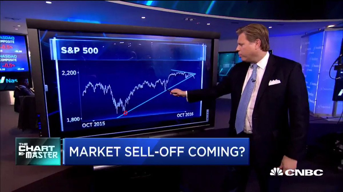 "Carter Worth says the S&P is ""broken"" here's why https://t.co/MtyKGN9Wns"