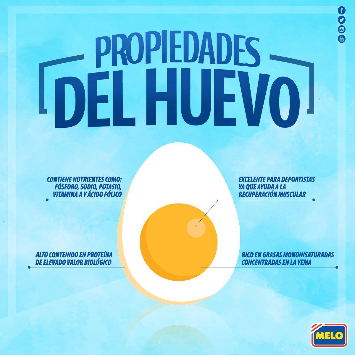 Economiapa hoy es el d a del huevo as que vale conocer for Huevo en el ano
