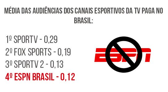 #BoicoteESPN: Boicote ESPN