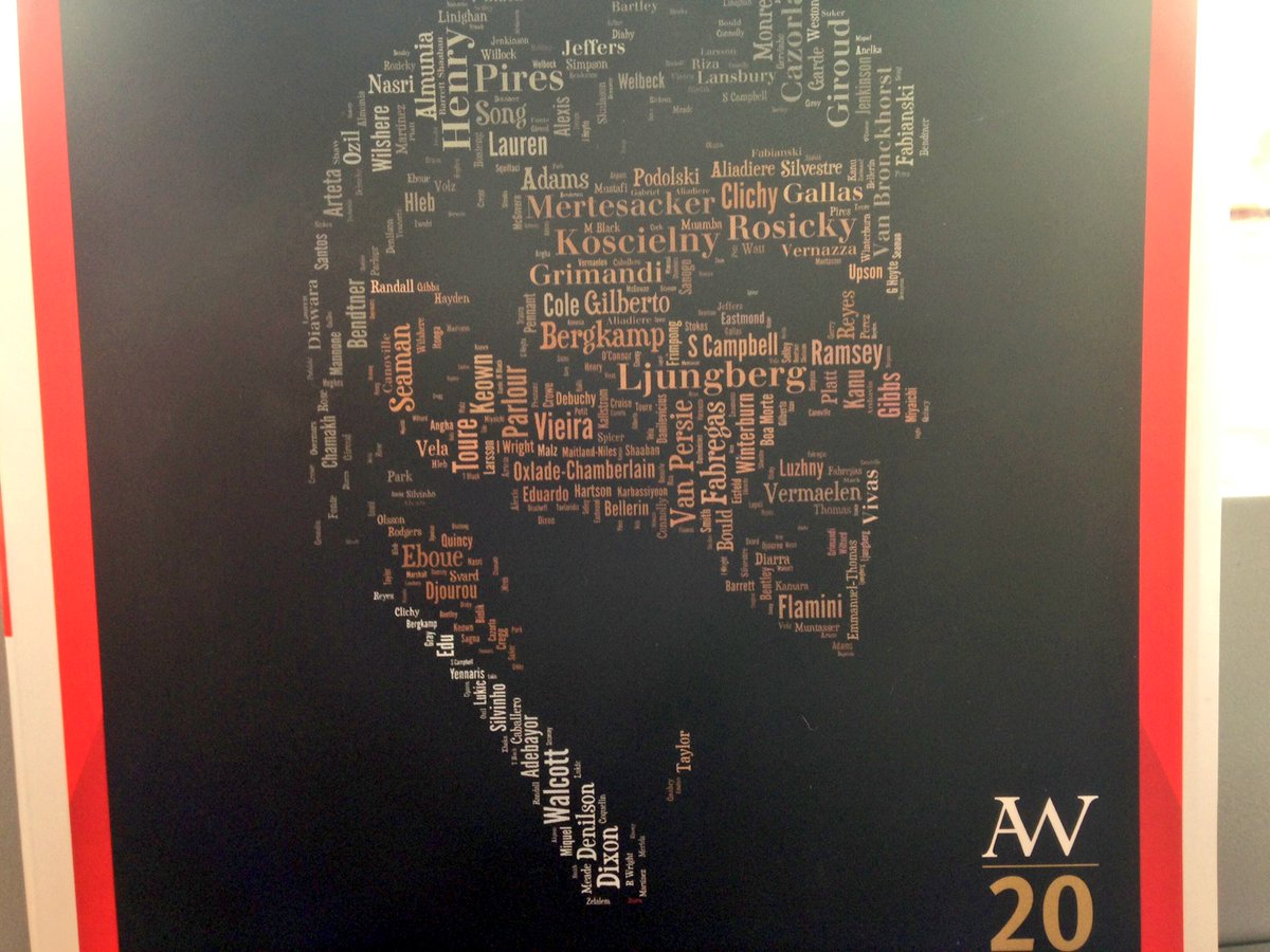 Cover of Arsenal prog today, name of every player who played for 1st team under Arsene Wenger #ARSSWA @5liveSport https://t.co/6fuqSUnVNn