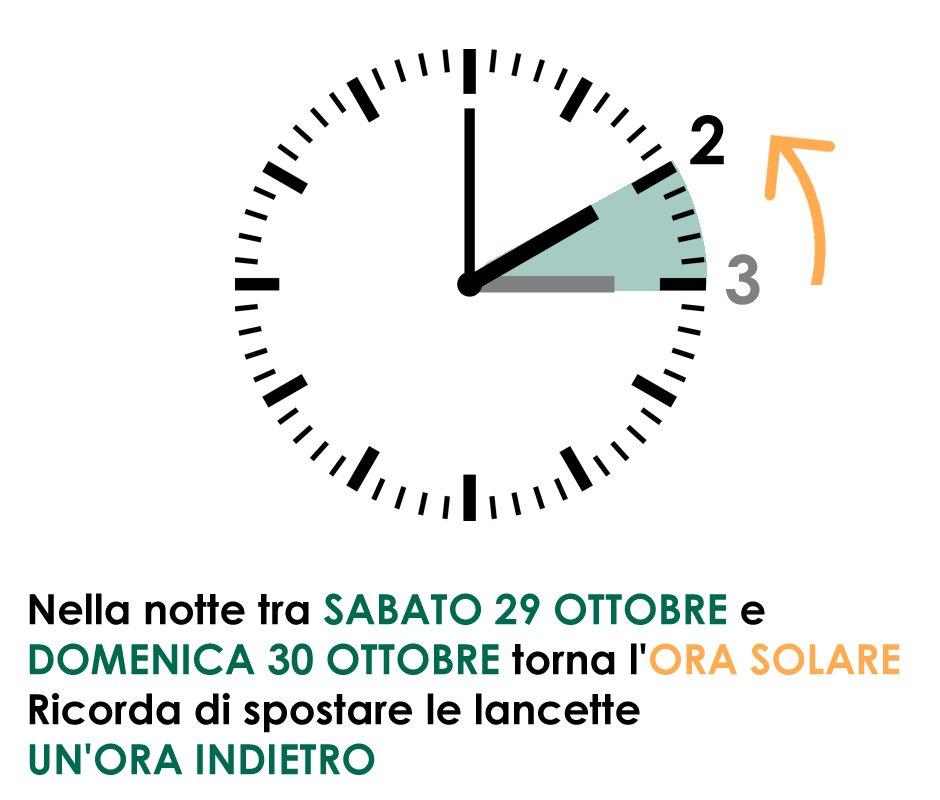 #orasolare