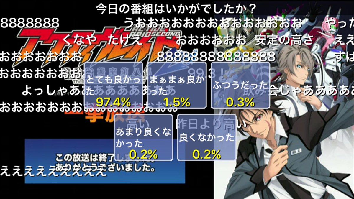 アクティヴレイド2nd一挙放送とても良かったPCだと97.8%、スマホでも97.4%!安定の高さと面白さ!5時間あっとい