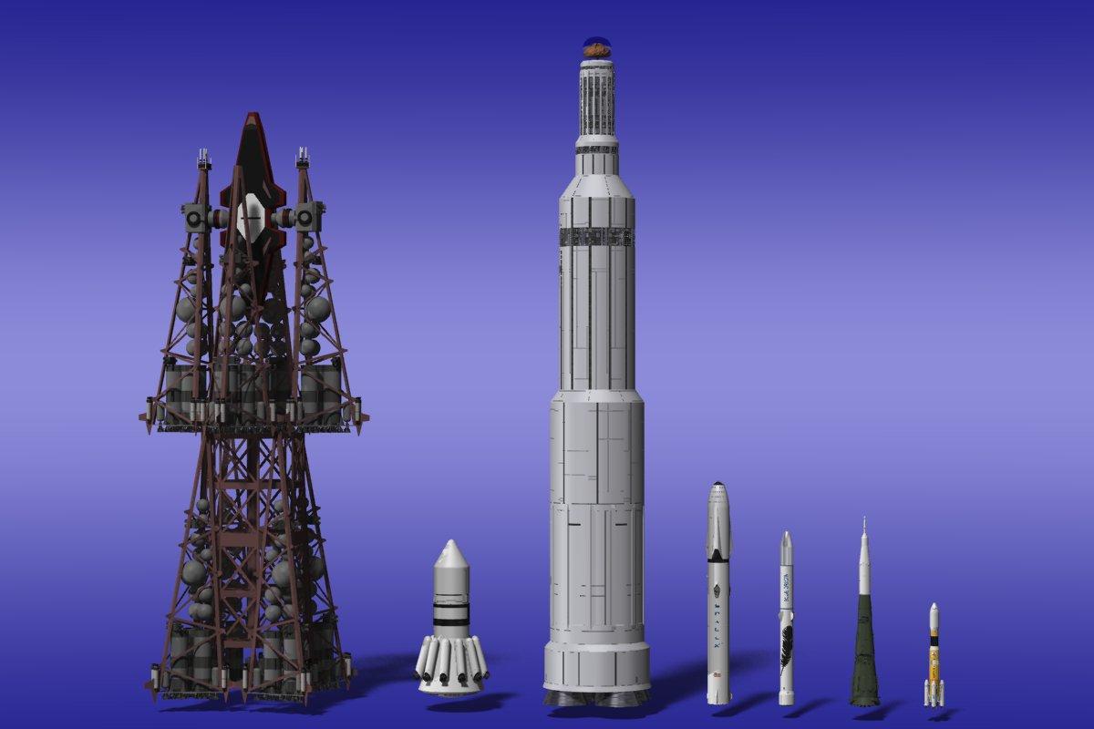 SpaceXのITSすら小さく見えるのでやはりあのロケットのサイズはおかしい。(一番左はエヴァの軌道上輸送機・その右は楽