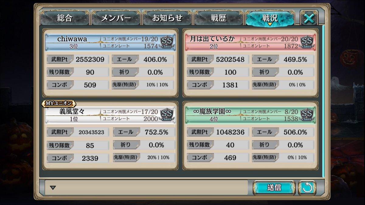 ユニバトおつでした(         ´・∀・`         )対戦ありがとうございます(*^^*)名前は気にしない