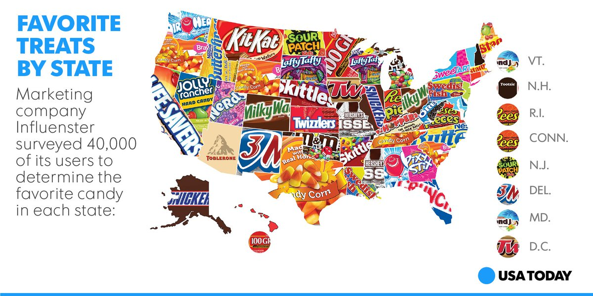 Here's the most popular Halloween treat by state