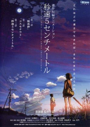 まだ公開前の「君の名は。」の宣伝の時、スッキリで加藤浩次さんが「秒速5センチメートル」観て泣いた(それより君の名~は泣く