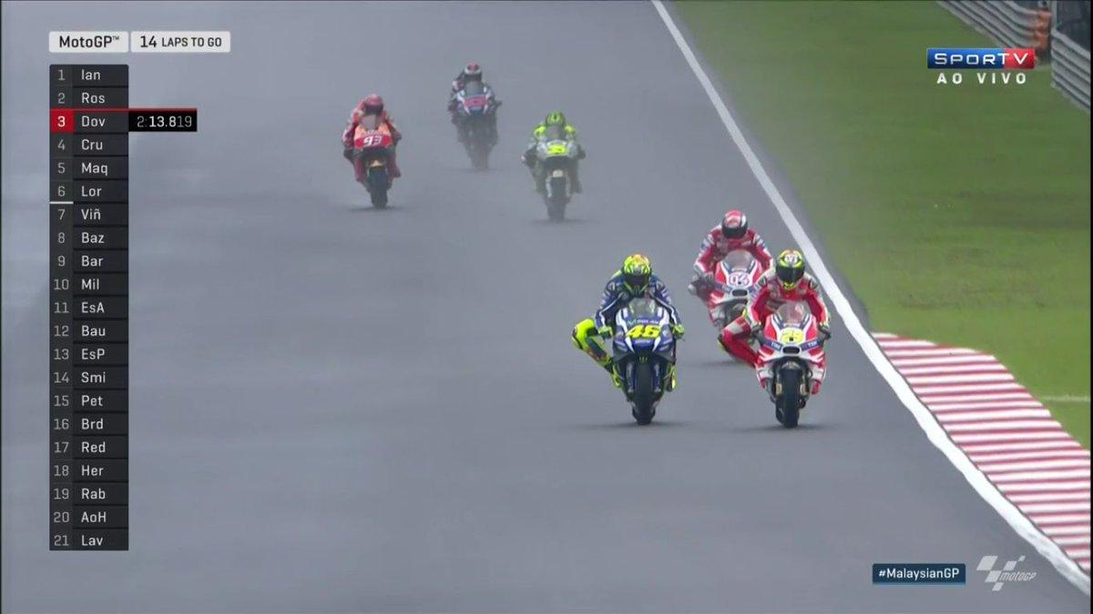 #MotoNoGP: Moto No GP
