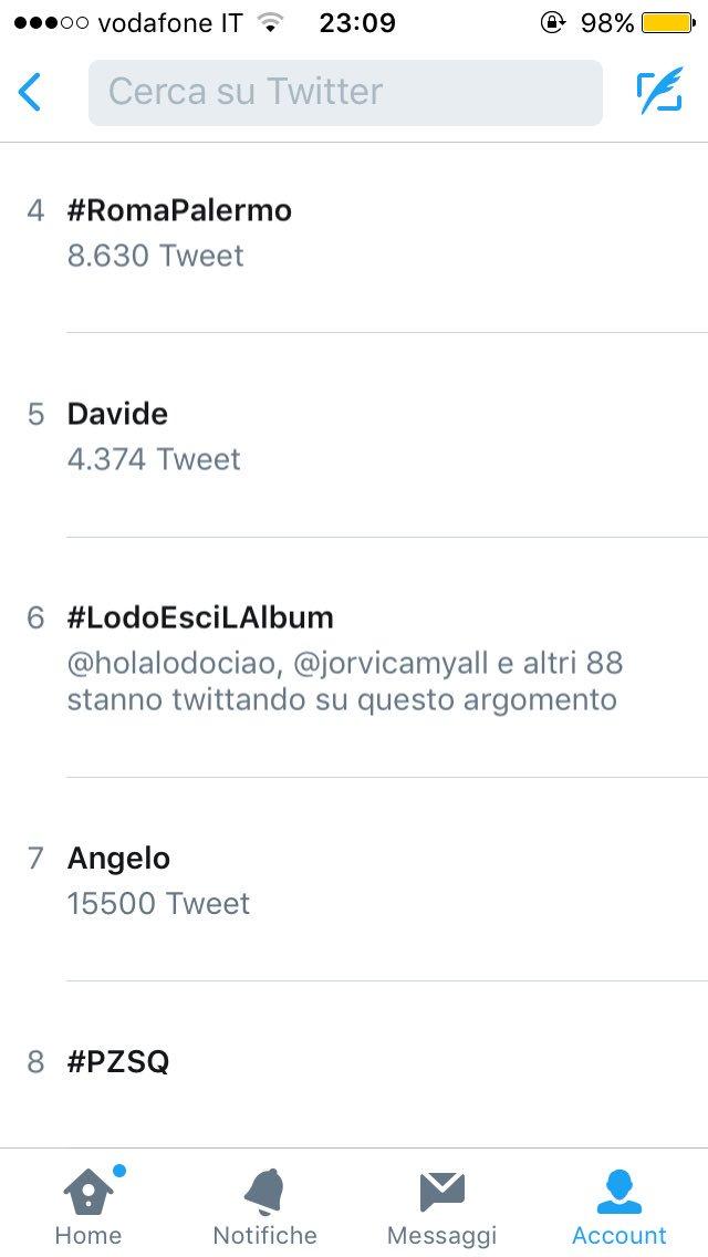 #LodoEsciLAlbum
